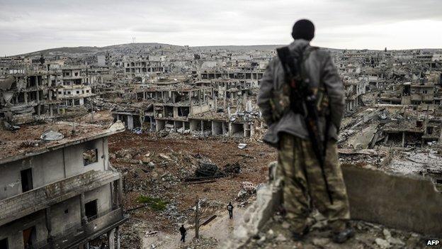 Kobane-2015